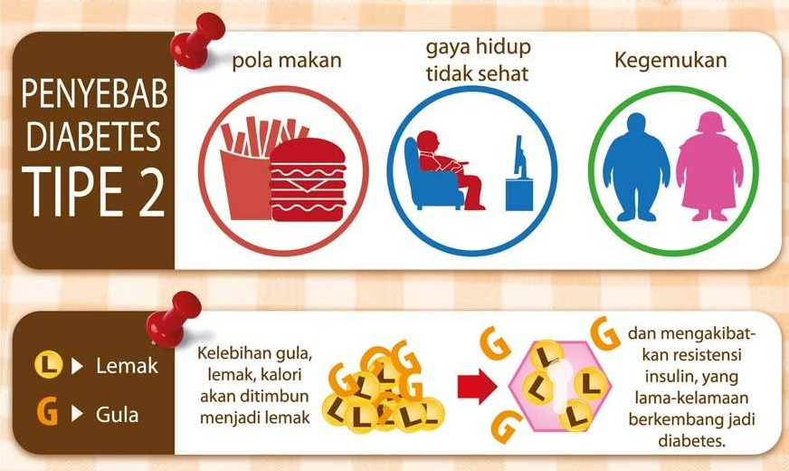 Tag: leaflet obesitas pada anak